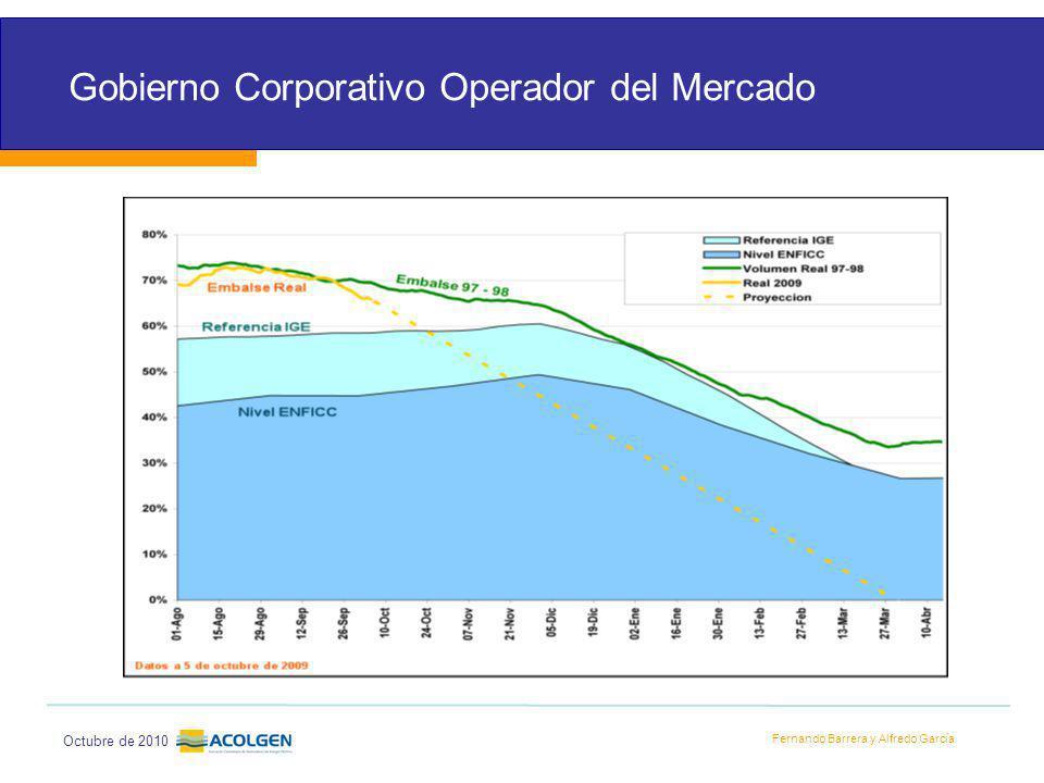 Fernando Barrera y Alfredo García Octubre de 2010 Gobierno Corporativo Operador del Mercado