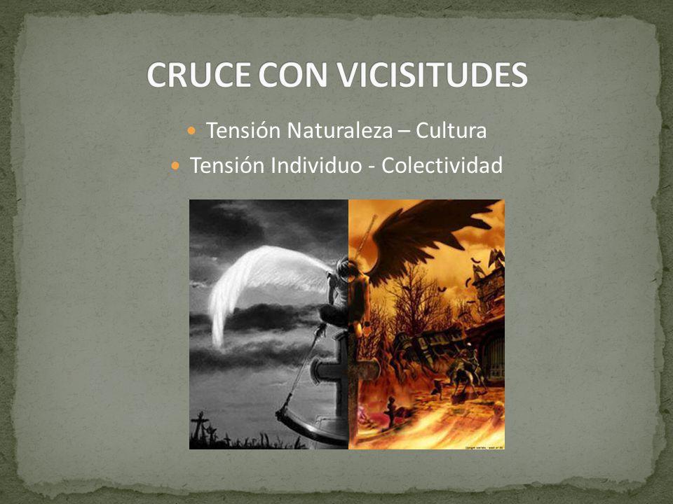 Tensión Naturaleza – Cultura Tensión Individuo - Colectividad