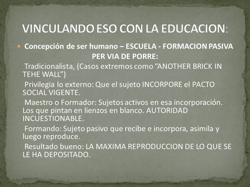 Concepción de ser humano – ESCUELA - FORMACION PASIVA PER VIA DE PORRE: Tradicionalista, (Casos extremos como ANOTHER BRICK IN TEHE WALL) Privilegia l