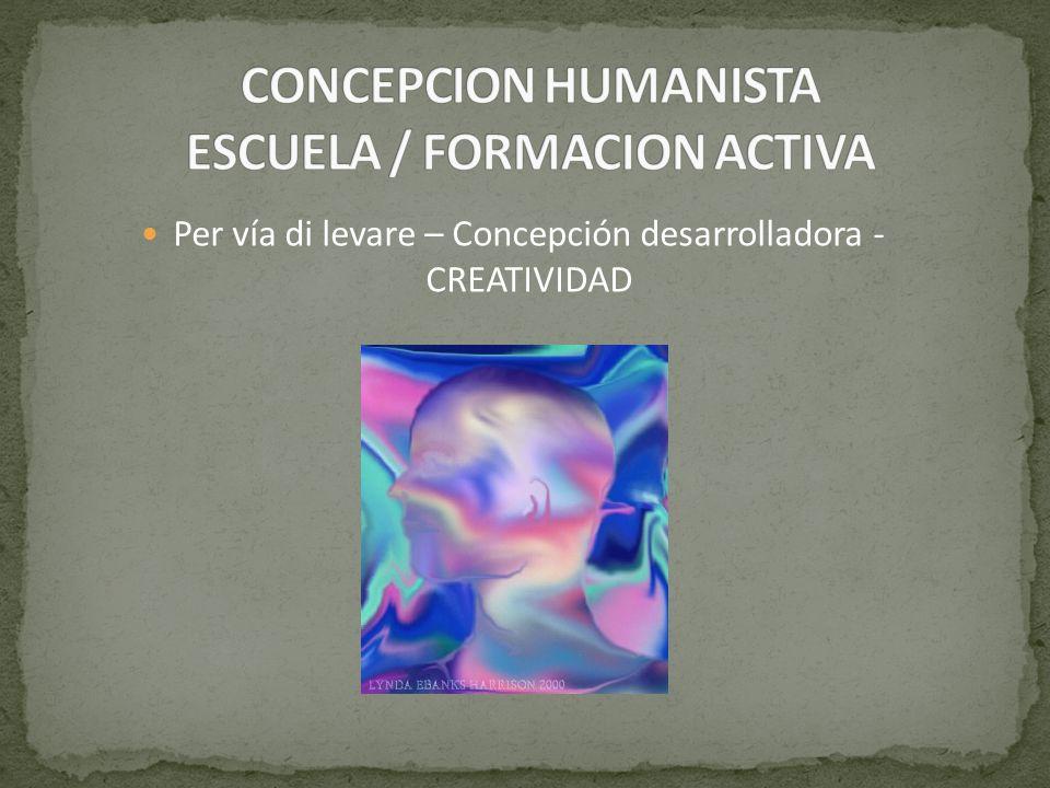 Per vía di levare – Concepción desarrolladora - CREATIVIDAD