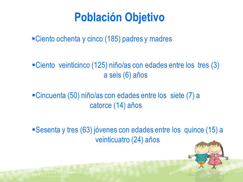 Ciento ochenta y cinco (185) padres y madres Ciento veinticinco (125) niño/as con edades entre los tres (3) a seis (6) años Cincuenta (50) niño/as con