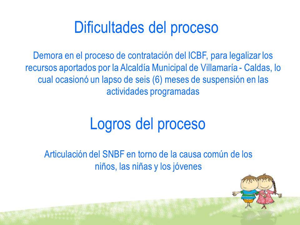 Dificultades del proceso Demora en el proceso de contratación del ICBF, para legalizar los recursos aportados por la Alcaldía Municipal de Villamaría