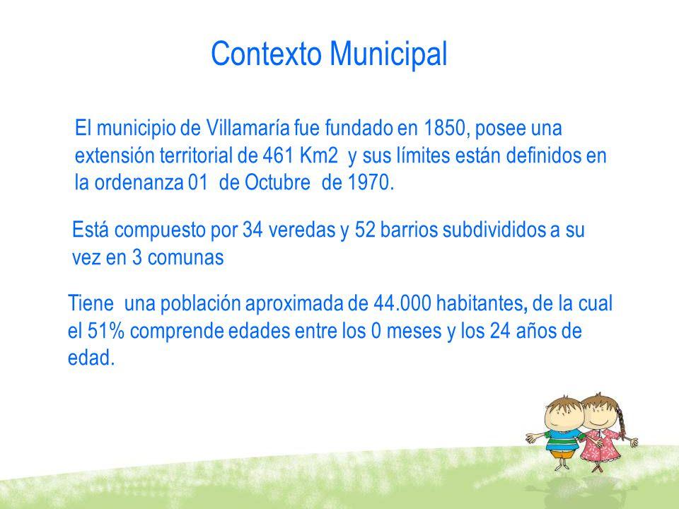 Contexto Municipal El municipio de Villamaría fue fundado en 1850, posee una extensión territorial de 461 Km2 y sus límites están definidos en la orde