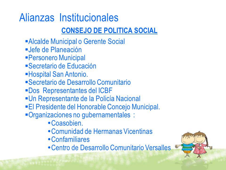 Alianzas Institucionales Alcalde Municipal o Gerente Social Jefe de Planeación Personero Municipal Secretario de Educación Hospital San Antonio. Secre