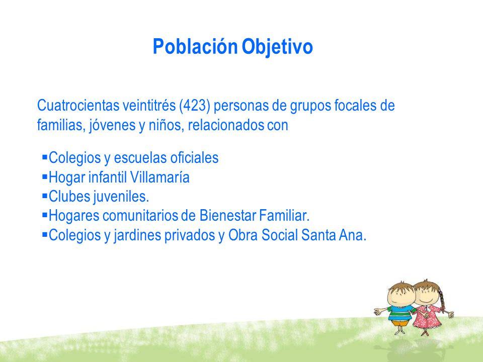 Colegios y escuelas oficiales Hogar infantil Villamaría Clubes juveniles. Hogares comunitarios de Bienestar Familiar. Colegios y jardines privados y O