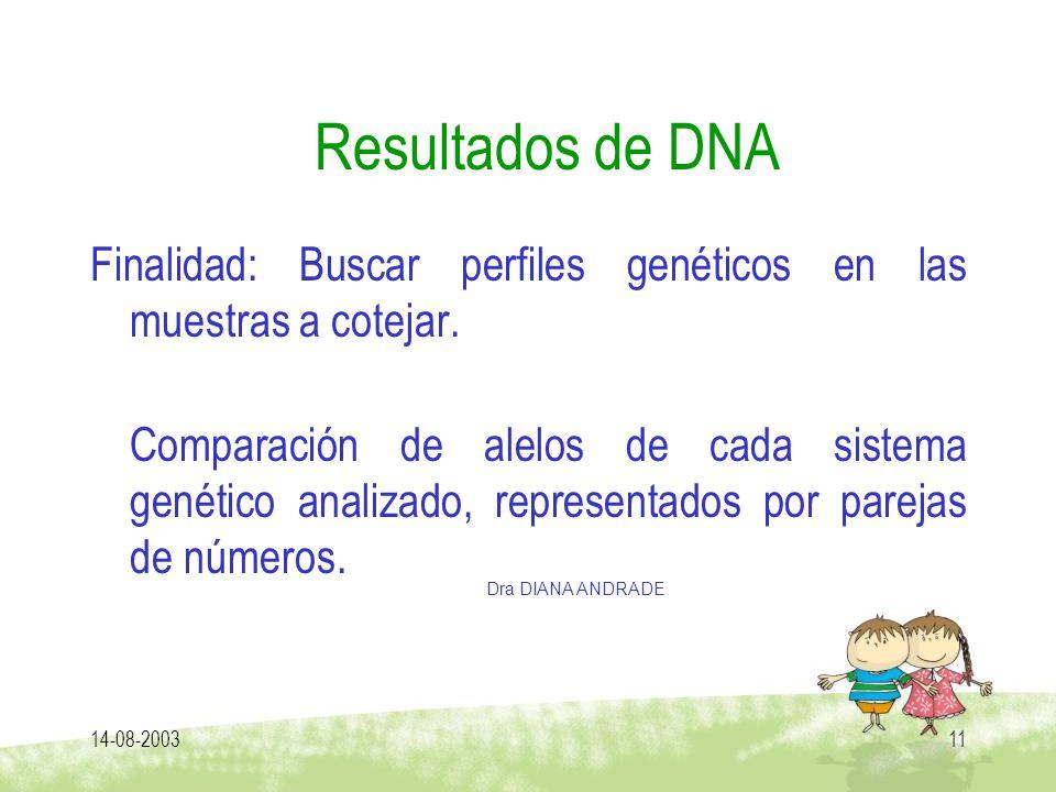 14-08-200311 Resultados de DNA Dra DIANA ANDRADE Finalidad: Buscar perfiles genéticos en las muestras a cotejar. Comparación de alelos de cada sistema