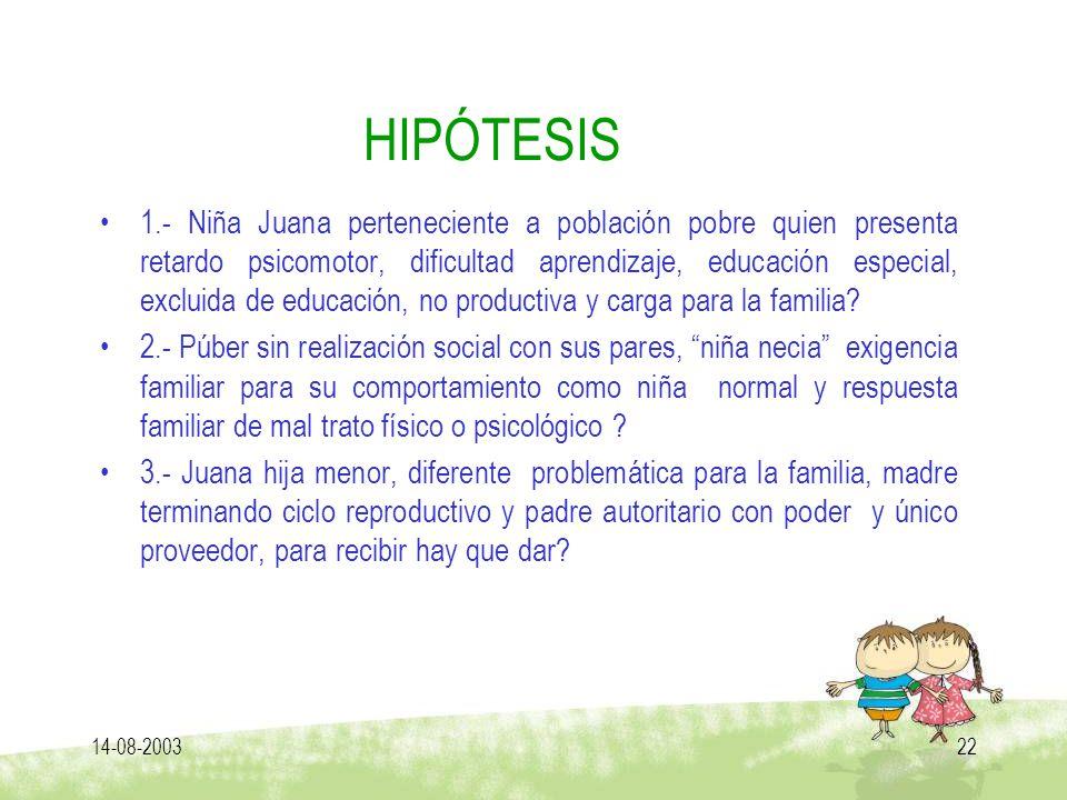 14-08-200322 HIPÓTESIS 1.- Niña Juana perteneciente a población pobre quien presenta retardo psicomotor, dificultad aprendizaje, educación especial, e