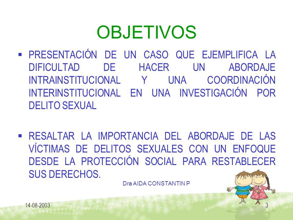 14-08-20033 OBJETIVOS PRESENTACIÓN DE UN CASO QUE EJEMPLIFICA LA DIFICULTAD DE HACER UN ABORDAJE INTRAINSTITUCIONAL Y UNA COORDINACIÓN INTERINSTITUCIO