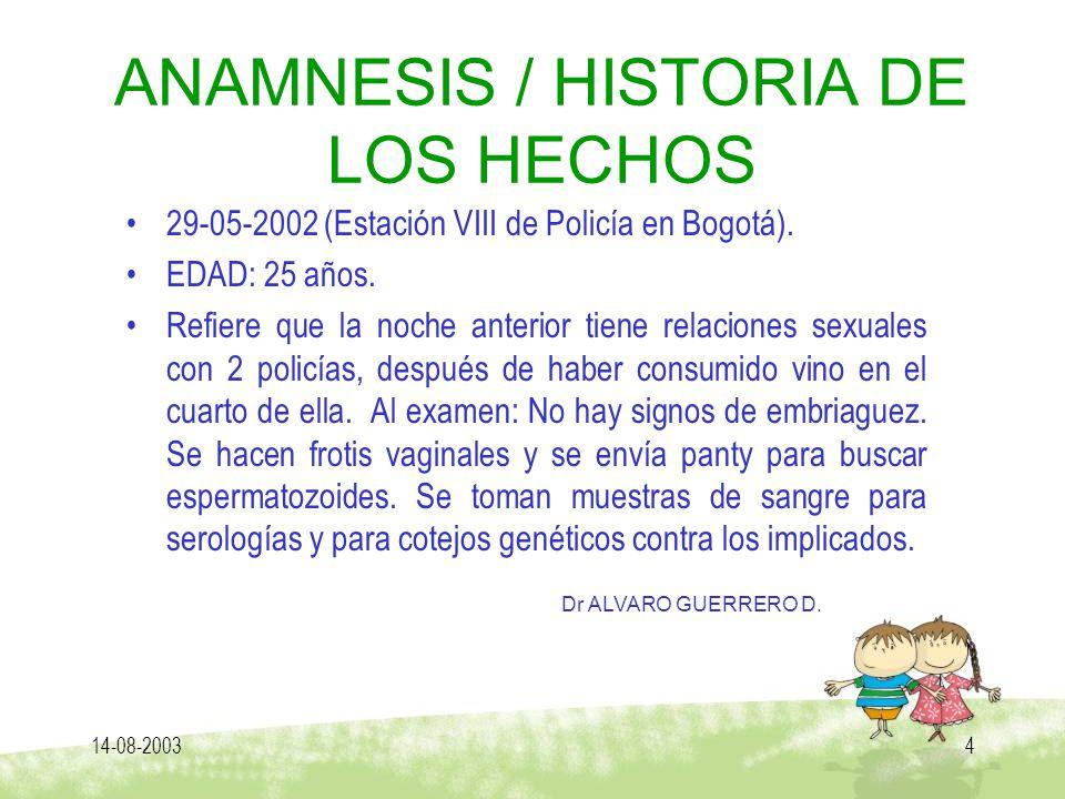 14-08-20034 ANAMNESIS / HISTORIA DE LOS HECHOS 29-05-2002 (Estación VIII de Policía en Bogotá). EDAD: 25 años. Refiere que la noche anterior tiene rel
