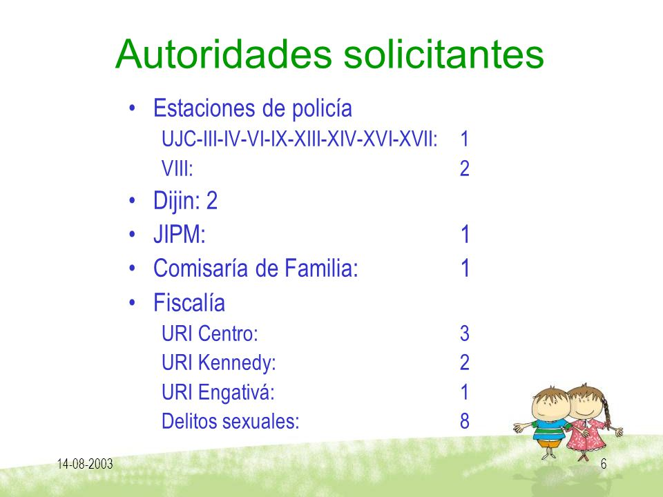 14-08-20036 Autoridades solicitantes Estaciones de policía UJC-III-IV-VI-IX-XIII-XIV-XVI-XVII: 1 VIII: 2 Dijin: 2 JIPM: 1 Comisaría de Familia: 1 Fisc