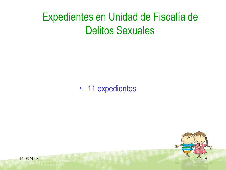 14-08-20039 Expedientes en Unidad de Fiscalía de Delitos Sexuales 11 expedientes