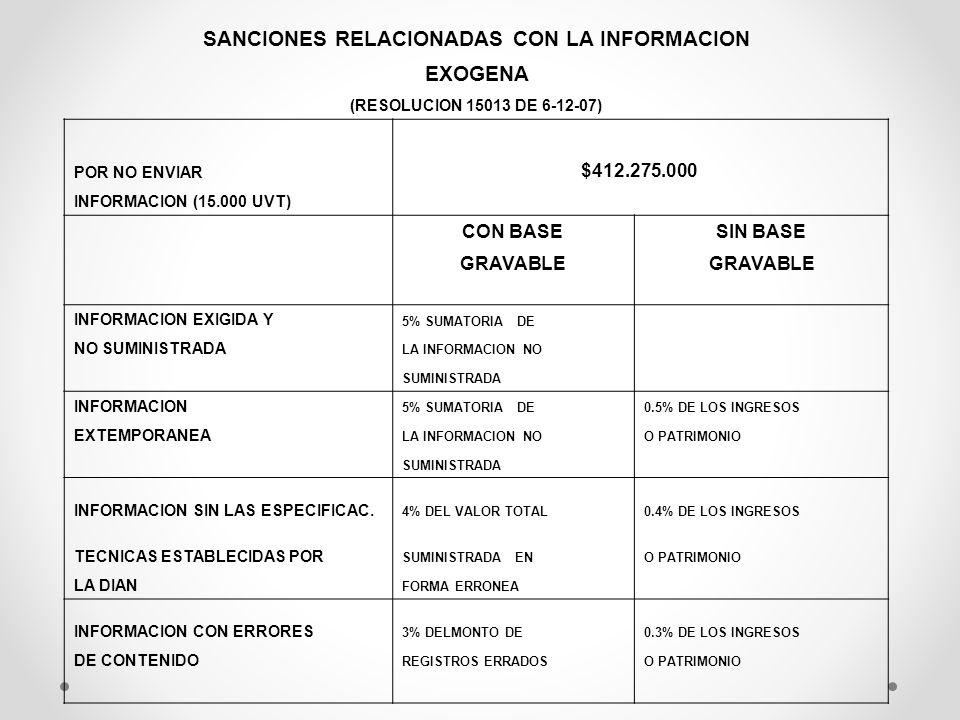 SANCIONES RELACIONADAS CON LA INFORMACION EXOGENA (RESOLUCION 15013 DE 6-12-07) POR NO ENVIAR $412.275.000 INFORMACION (15.000 UVT) CON BASESIN BASE G