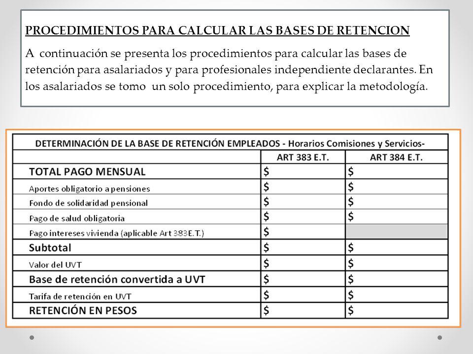PROCEDIMIENTOS PARA CALCULAR LAS BASES DE RETENCION A continuación se presenta los procedimientos para calcular las bases de retención para asalariado