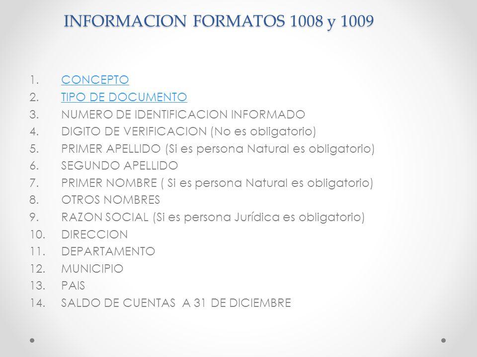 INFORMACION FORMATOS 1008 y 1009 1.CONCEPTOCONCEPTO 2.TIPO DE DOCUMENTOTIPO DE DOCUMENTO 3.NUMERO DE IDENTIFICACION INFORMADO 4.DIGITO DE VERIFICACION