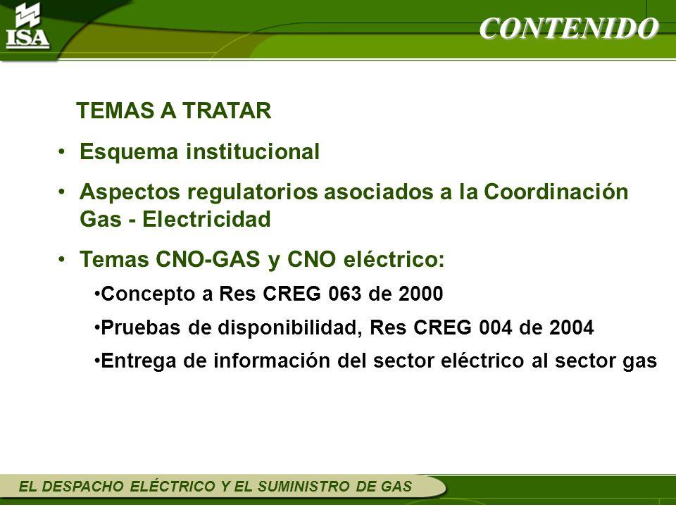 EL DESPACHO ELÉCTRICO Y EL SUMINISTRO DE GAS CONTENIDO TEMAS A TRATAR Esquema institucional Aspectos regulatorios asociados a la Coordinación Gas - El