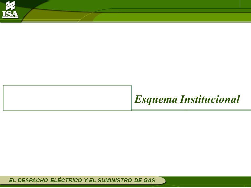 EL DESPACHO ELÉCTRICO Y EL SUMINISTRO DE GAS ESQUEMA INSTITUCIONAL Operación Regulación Planeación Dirección MinMinas Minhacienda y DNP Ministerio de Minas y Energía Presidencia Unidad de Planeación Minero Energética - UPME Comisión de regulación de energía y gas Consejo Nacional de Operación de Electricidad Consejo Nacional de Operación de Gas Decisiones vinculantes Acuerdos Asesoría a la CREG CNDCPCs