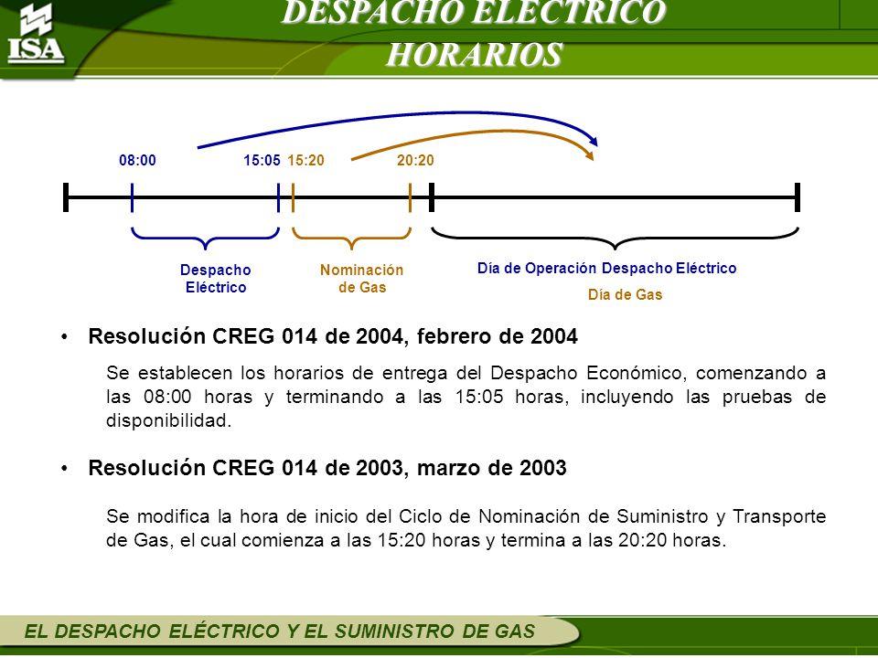 EL DESPACHO ELÉCTRICO Y EL SUMINISTRO DE GAS Resolución CREG 014 de 2004, febrero de 2004 Se establecen los horarios de entrega del Despacho Económico