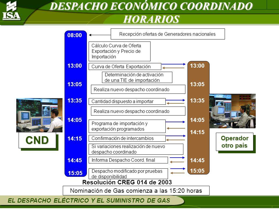 EL DESPACHO ELÉCTRICO Y EL SUMINISTRO DE GAS DESPACHO ECONÓMICO COORDINADO HORARIOS CNDCND Operador otro país 13:00 08:00 13:05 13:35 14:05 14:15 14:4