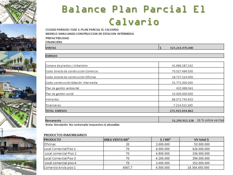 Balance Plan Parcial El Calvario PRODUCTOS INMOBILIARIOS PRODUCTOAREA VENTA Mt²$ / Mt²Vlr total $ Oficinas20 2.600.000 52.000.000 Local Comercial Piso