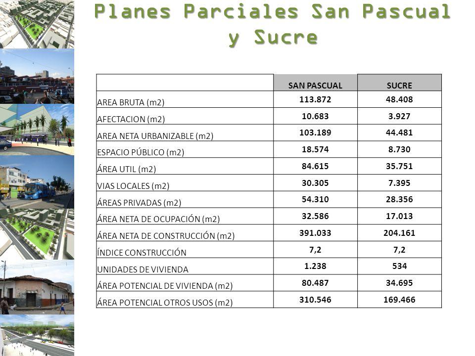 Planes Parciales San Pascual y Sucre SAN PASCUALSUCRE AREA BRUTA (m2) 113.87248.408 AFECTACION (m2) 10.6833.927 AREA NETA URBANIZABLE (m2) 103.18944.4