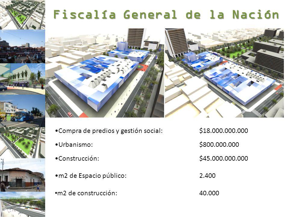 Fiscalía General de la Nación Compra de predios y gestión social:$18.000.000.000 Urbanismo:$800.000.000 Construcción:$45.000.000.000 m2 de Espacio púb