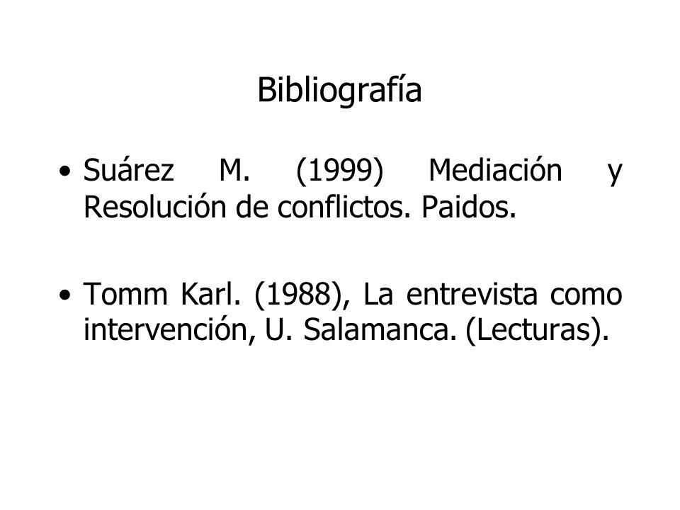 Bibliografía Suárez M.(1999) Mediación y Resolución de conflictos.