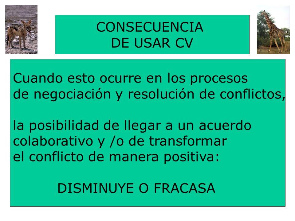 Cuando esto ocurre en los procesos de negociación y resolución de conflictos, la posibilidad de llegar a un acuerdo colaborativo y /o de transformar el conflicto de manera positiva: DISMINUYE O FRACASA CONSECUENCIA DE USAR CV