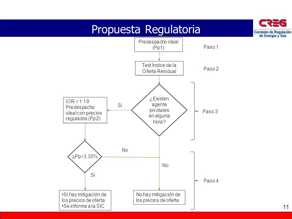 11 Propuesta Regulatoria