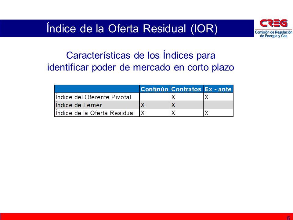 6 Índice de la Oferta Residual (IOR) Características de los Índices para identificar poder de mercado en corto plazo