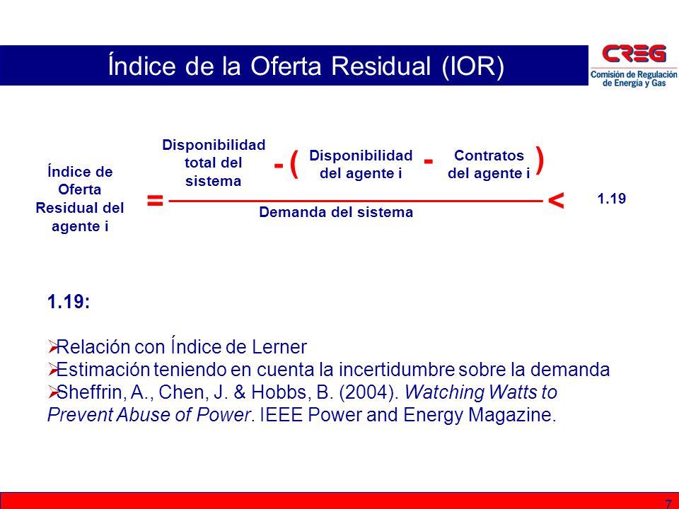 7 Índice de la Oferta Residual (IOR) Índice de Oferta Residual del agente i Disponibilidad total del sistema Disponibilidad del agente i Contratos del