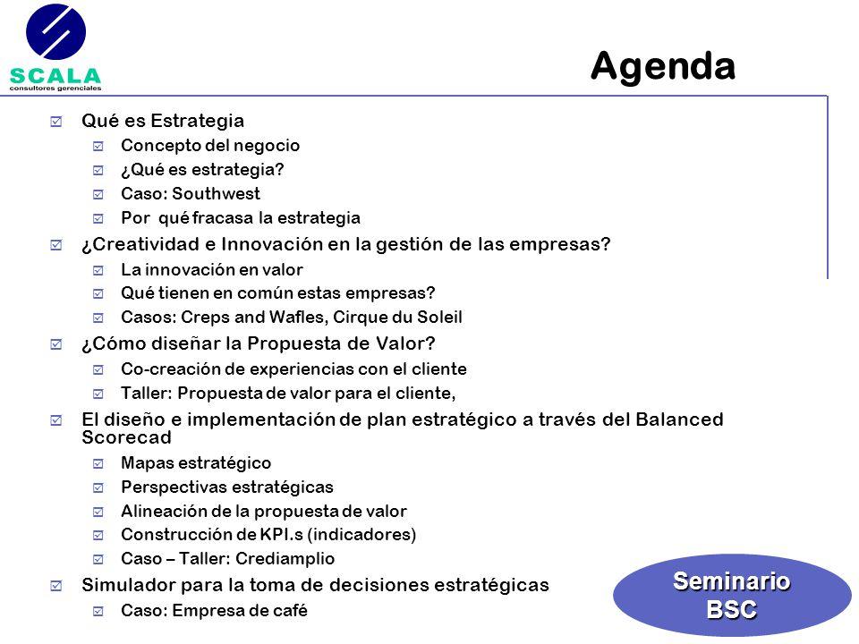 SeminarioBSC Agenda Qué es Estrategia Concepto del negocio ¿Qué es estrategia? Caso: Southwest Por qué fracasa la estrategia ¿Creatividad e Innovación