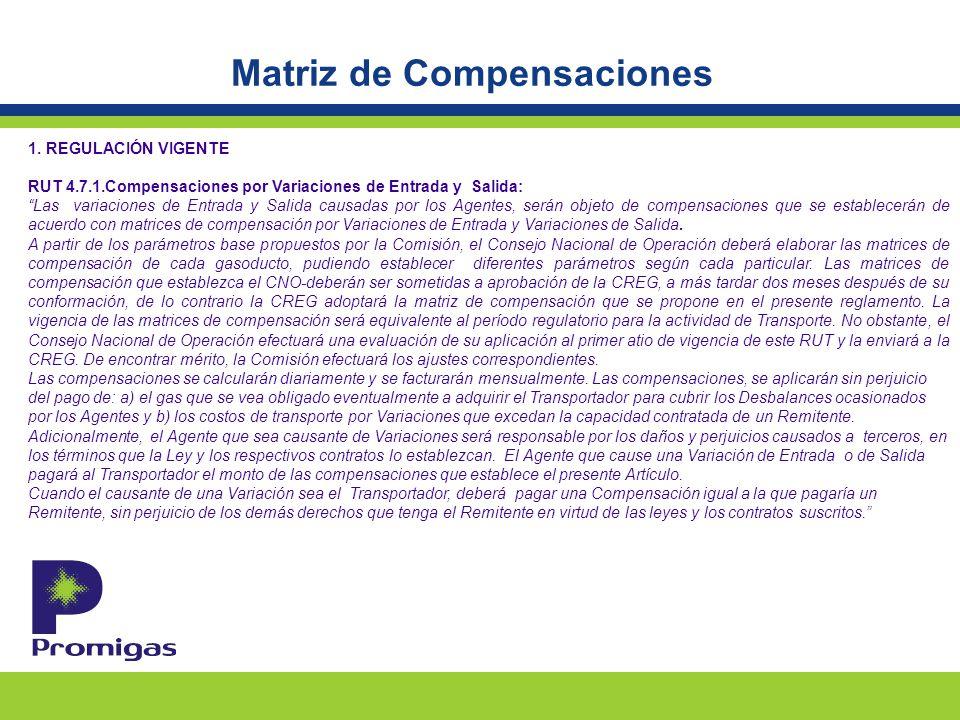 Matriz de Compensaciones 2.PROPUESTA DEL CNO-GAS No tener en cuenta el concepto de Matriz.