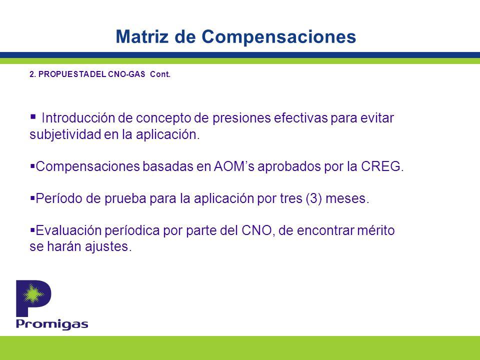 Matriz de Compensaciones 2. PROPUESTA DEL CNO-GAS Cont.