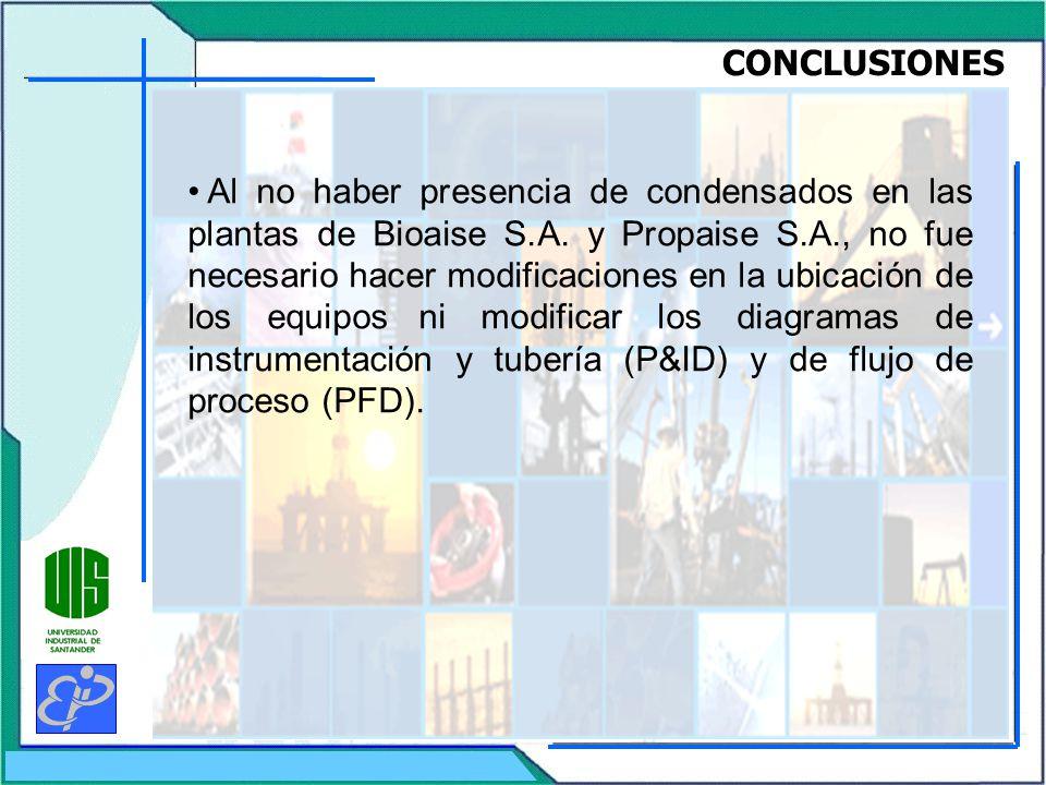 CONCLUSIONES Al no haber presencia de condensados en las plantas de Bioaise S.A.
