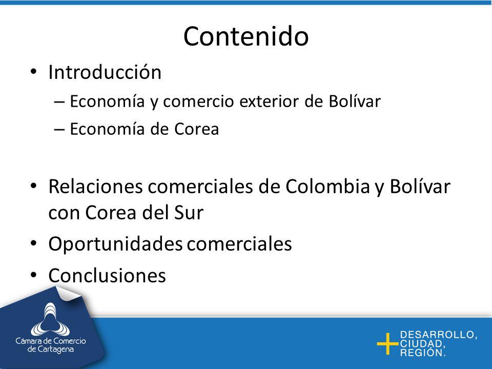 Contenido Introducción – Economía y comercio exterior de Bolívar – Economía de Corea Relaciones comerciales de Colombia y Bolívar con Corea del Sur Op