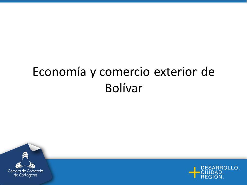 Desagregación del PIB de Bolívar por sectores económicos Fuente: Cálculo y diseño del CEDEC con base en Dane