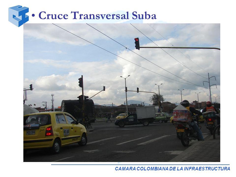 CAMARA COLOMBIANA DE LA INFRAESTRUCTURA Cruce Transversal Suba
