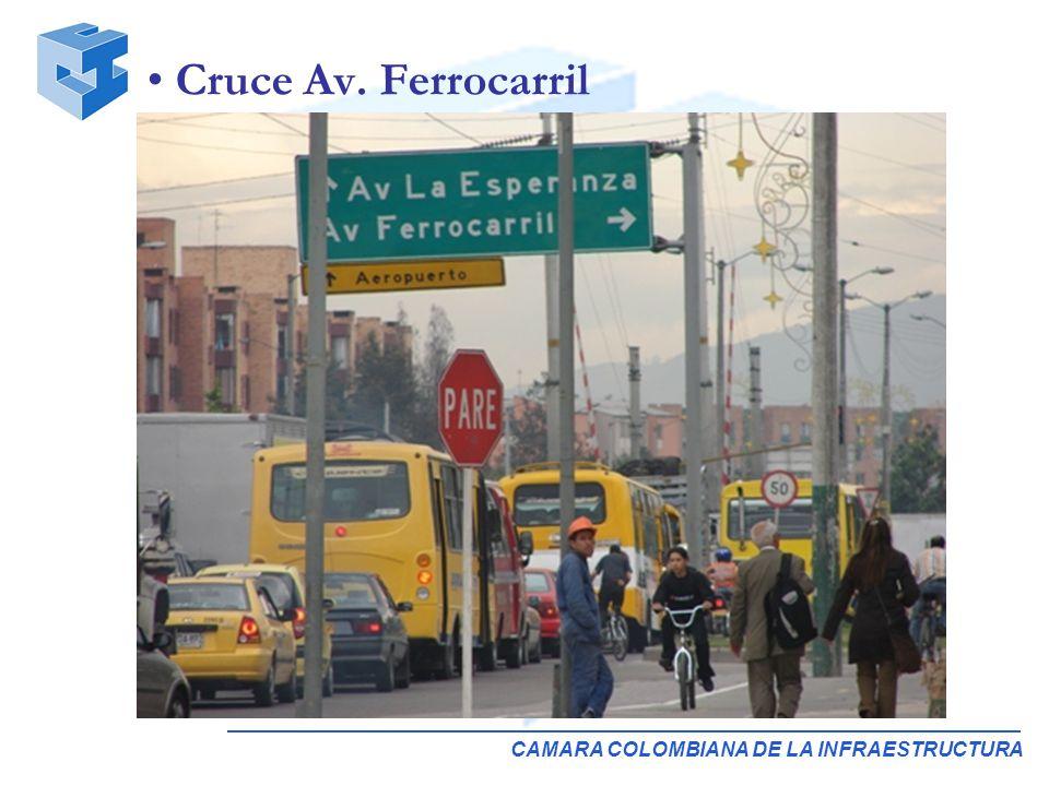 CAMARA COLOMBIANA DE LA INFRAESTRUCTURA Cruce Av. Ferrocarril