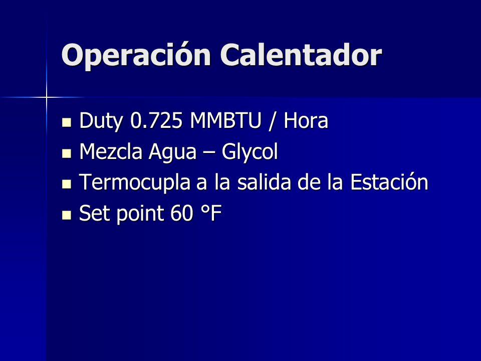 Operación Calentador Duty 0.725 MMBTU / Hora Duty 0.725 MMBTU / Hora Mezcla Agua – Glycol Mezcla Agua – Glycol Termocupla a la salida de la Estación T