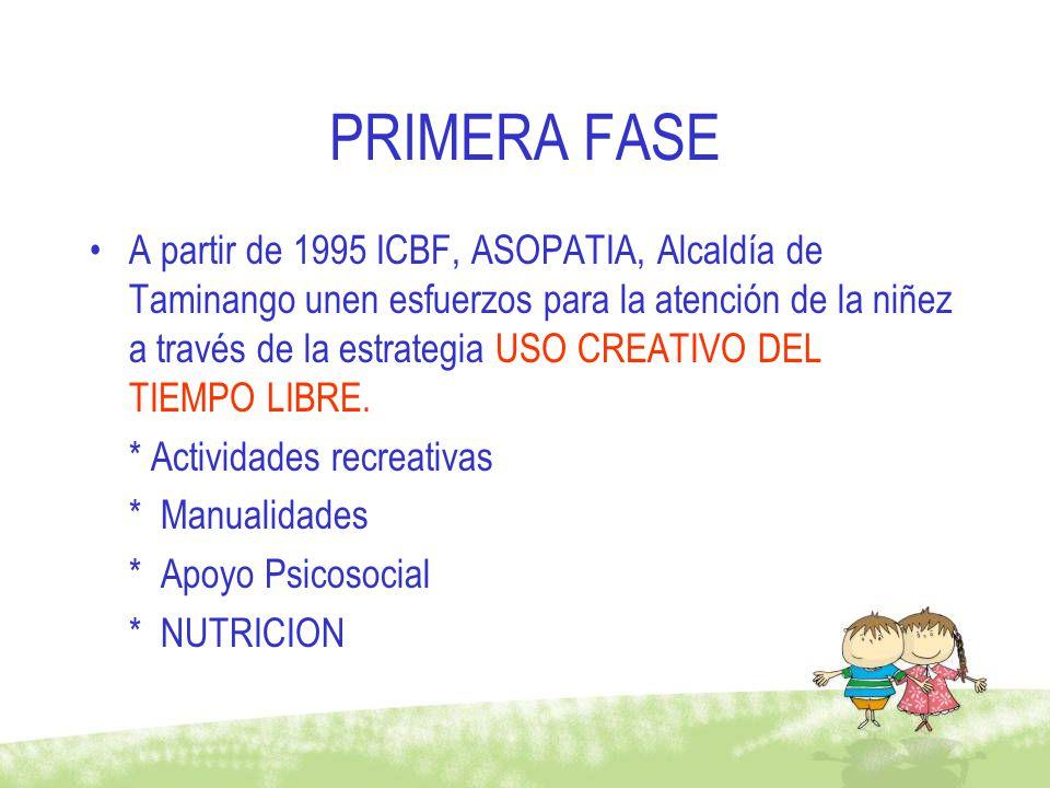 PRIMERA FASE A partir de 1995 ICBF, ASOPATIA, Alcaldía de Taminango unen esfuerzos para la atención de la niñez a través de la estrategia USO CREATIVO