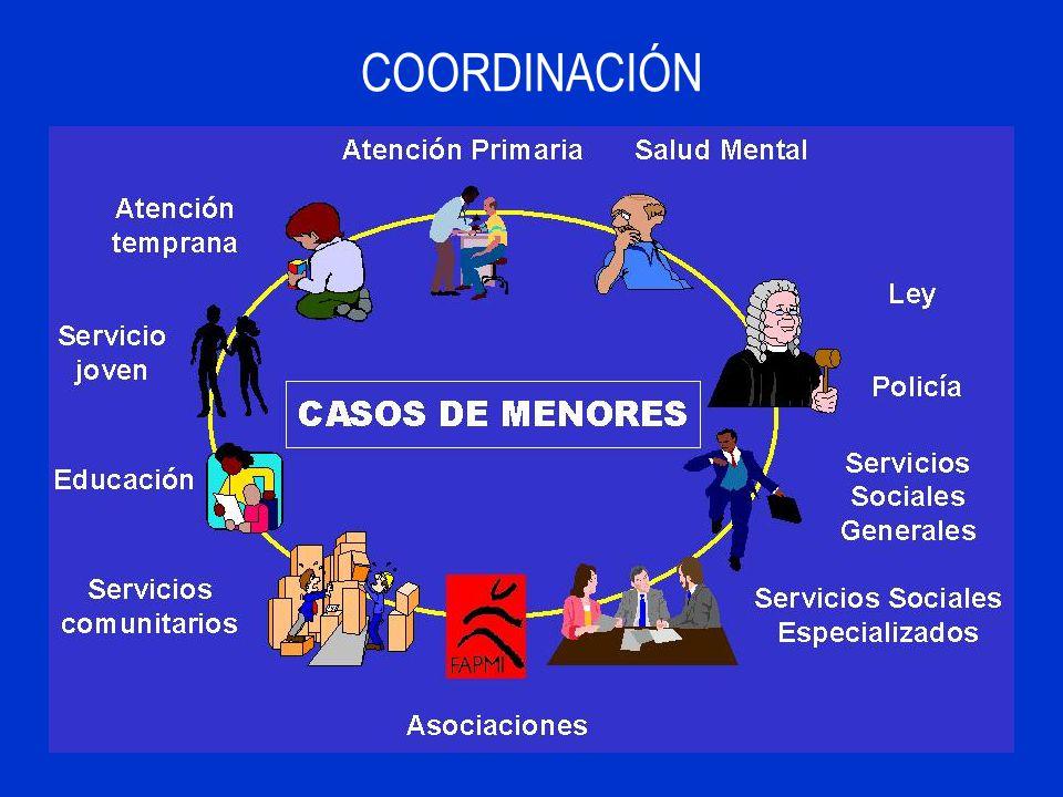 Coordinación en la atención infancia Comisiones de Apoyo Familiar – Equipos Técnicos del Menor y la Familia Proyecto único de intervención Leyes