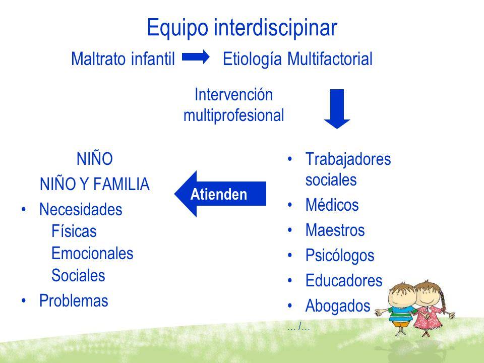 Intervención interinstitucional Servicios Sociales Servicios sanitarios Servicios Educativos Sistema Judicial - Legal Asociaciones...