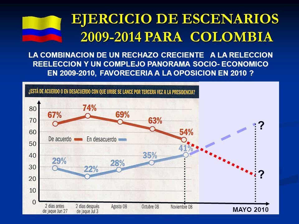 EJERCICIO DE ESCENARIOS 2009-2014 PARA COLOMBIA MAYO 2010 LA COMBINACION DE UN RECHAZO CRECIENTE A LA RELECCION REELECCION Y UN COMPLEJO PANORAMA SOCI