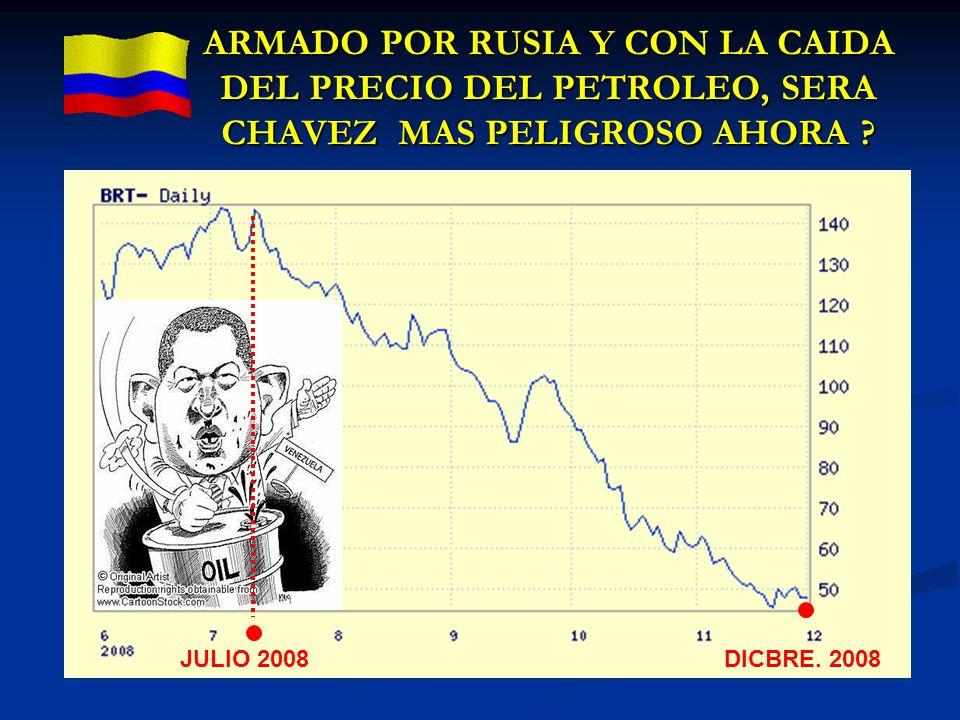 ARMADO POR RUSIA Y CON LA CAIDA DEL PRECIO DEL PETROLEO, SERA CHAVEZ MAS PELIGROSO AHORA ? DICBRE. 2008 JULIO 2008
