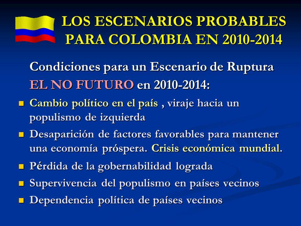 Condiciones para un Escenario de Ruptura EL NO FUTURO en 2010-2014: Condiciones para un Escenario de Ruptura EL NO FUTURO en 2010-2014: Cambio polític