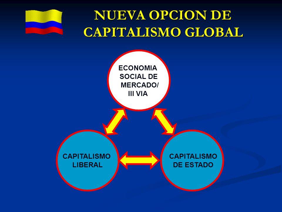 NUEVA OPCION DE CAPITALISMO GLOBAL CAPITALISMO DE ESTADO CAPITALISMO LIBERAL ECONOMIA SOCIAL DE MERCADO/ III VIA