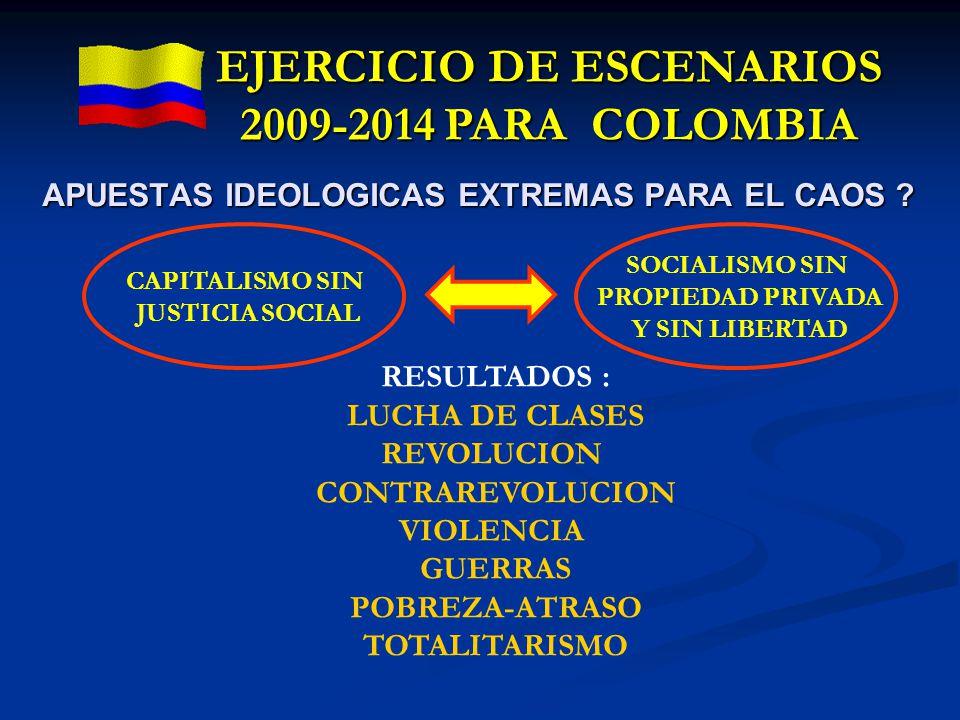 APUESTAS IDEOLOGICAS EXTREMAS PARA EL CAOS ? CAPITALISMO SIN JUSTICIA SOCIAL SOCIALISMO SIN PROPIEDAD PRIVADA Y SIN LIBERTAD RESULTADOS : LUCHA DE CLA