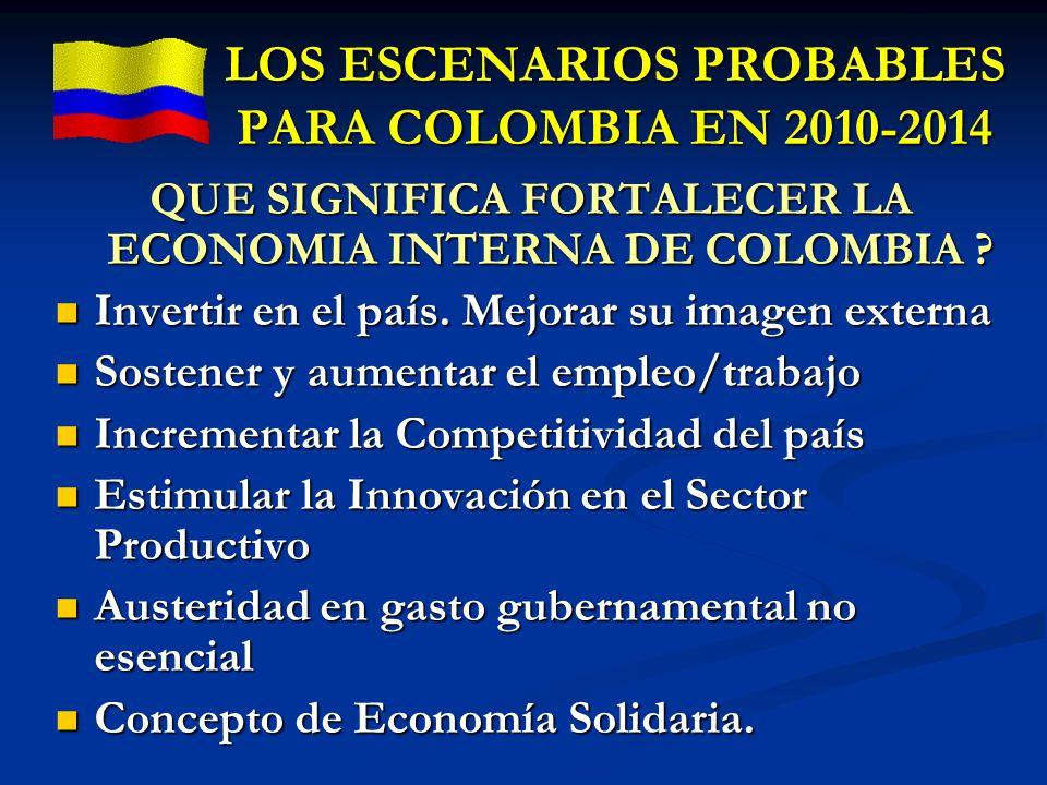 QUE SIGNIFICA FORTALECER LA ECONOMIA INTERNA DE COLOMBIA ? Invertir en el país. Mejorar su imagen externa Invertir en el país. Mejorar su imagen exter