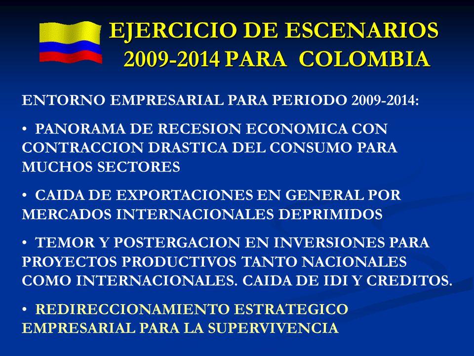EJERCICIO DE ESCENARIOS 2009-2014 PARA COLOMBIA ENTORNO EMPRESARIAL PARA PERIODO 2009-2014: PANORAMA DE RECESION ECONOMICA CON CONTRACCION DRASTICA DE