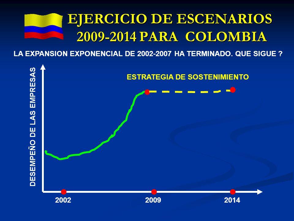 EJERCICIO DE ESCENARIOS 2009-2014 PARA COLOMBIA 200920022014 DESEMPEÑO DE LAS EMPRESAS LA EXPANSION EXPONENCIAL DE 2002-2007 HA TERMINADO. QUE SIGUE ?